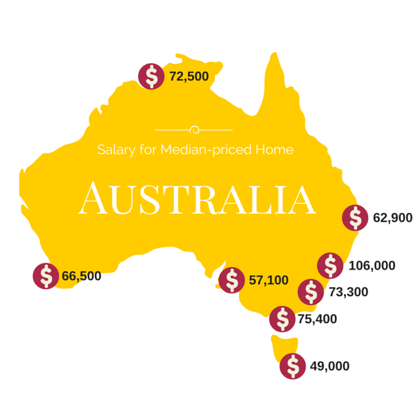 Map Of Australia To Buy.Map The Salary You Need To Buy In Each Australian City Which Real