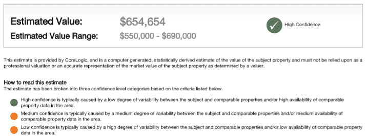 Section of property report giving the value estimate and degree of confidence